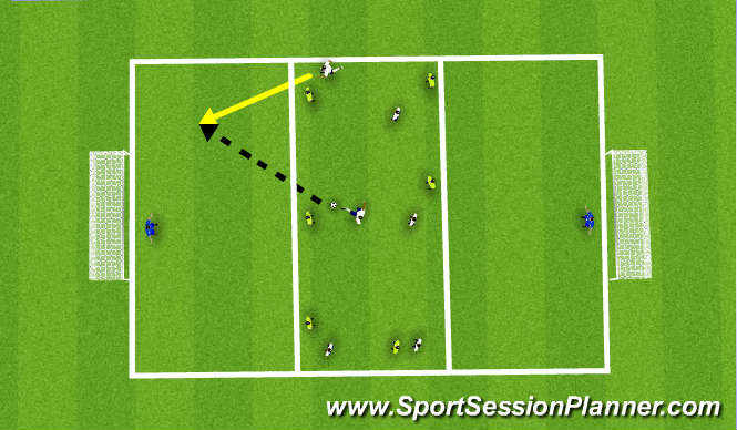 Football/Soccer Session Plan Drill (Colour): Penetrating pass - game