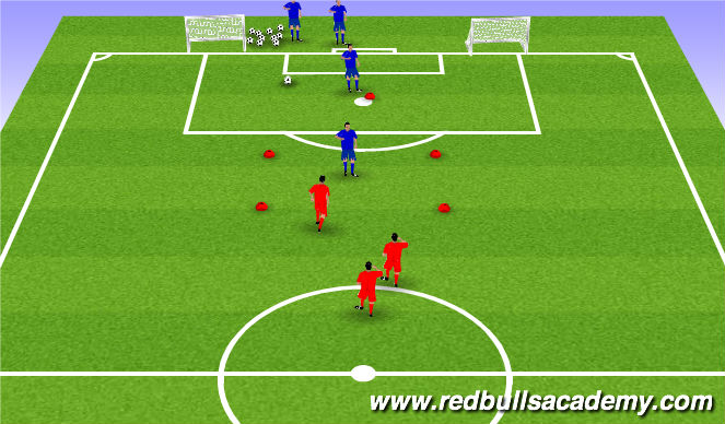 Football/Soccer Session Plan Drill (Colour): 1v1 to puggs