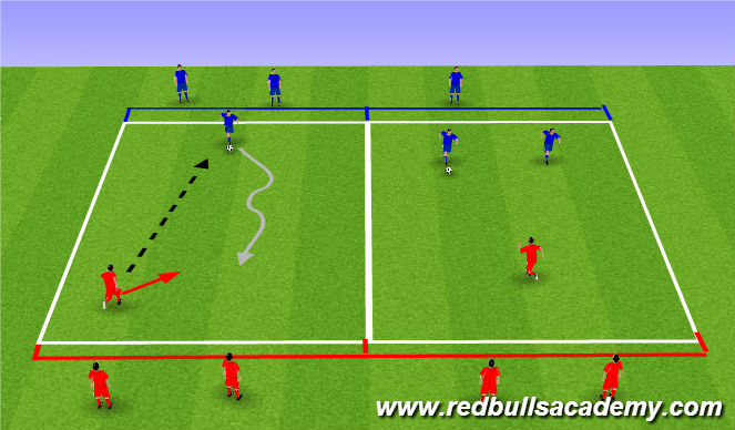 Football/Soccer Session Plan Drill (Colour): Main Theme 1: 1v1 Defending