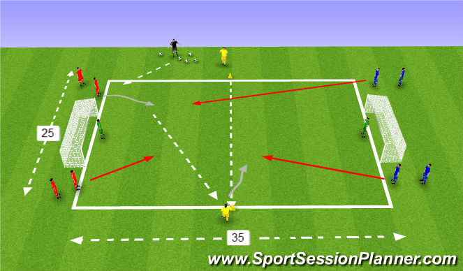 Football/Soccer Session Plan Drill (Colour): 2 v 2 + 1 SSA