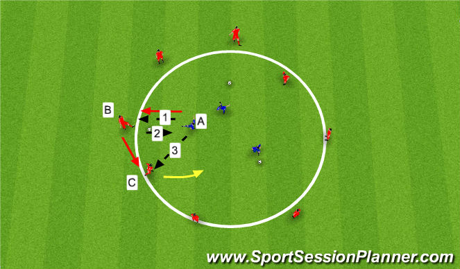 Football/Soccer Session Plan Drill (Colour): Rondo Combo