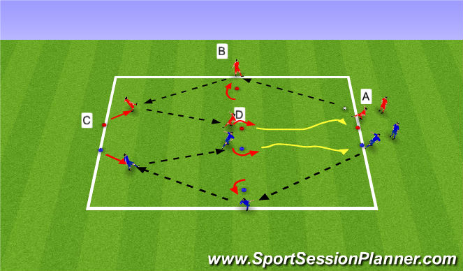 Football/Soccer Session Plan Drill (Colour): Passing Pattern A
