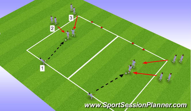 Football/Soccer Session Plan Drill (Colour): Preventing a turn