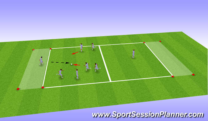 Football/Soccer Session Plan Drill (Colour): preventing turns