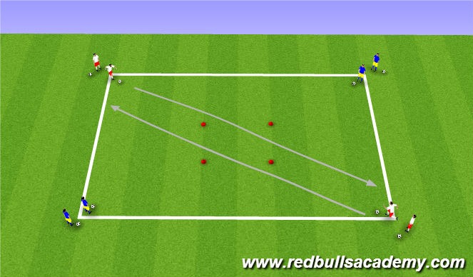 Football/Soccer Session Plan Drill (Colour): Messi/Ronaldo