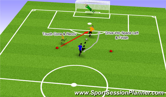 Football/Soccer Session Plan Drill (Colour): Attacking 1