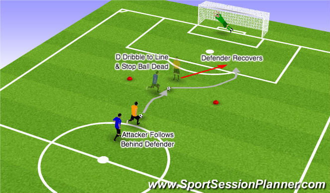 Football/Soccer Session Plan Drill (Colour): Attacking2