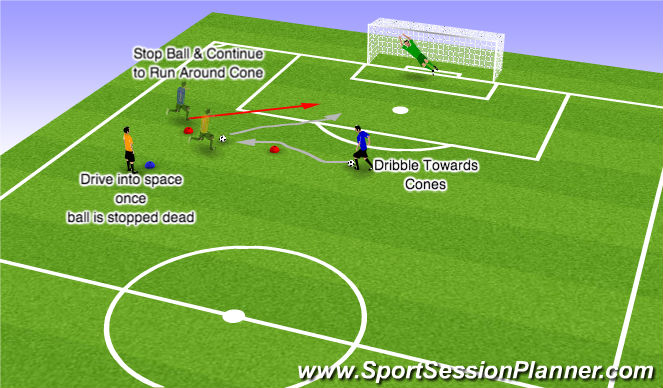 Football/Soccer Session Plan Drill (Colour): Attacking 3
