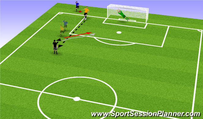 Football/Soccer Session Plan Drill (Colour): Attacking 4