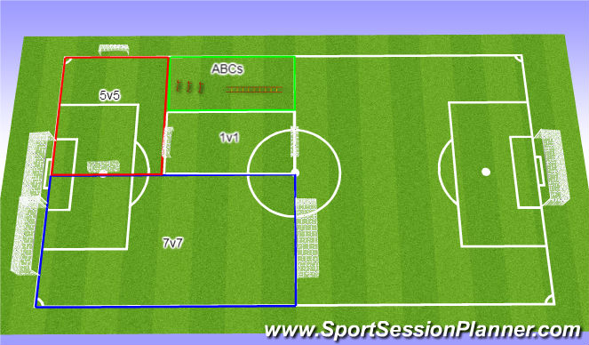 Football/Soccer Session Plan Drill (Colour): Station Rotations