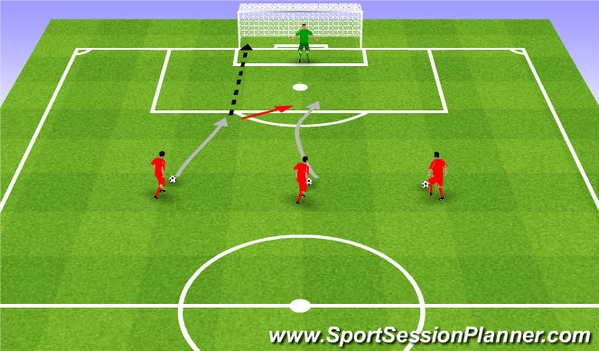 Football/Soccer Session Plan Drill (Colour): 1v0, 1v1, 2v1.
