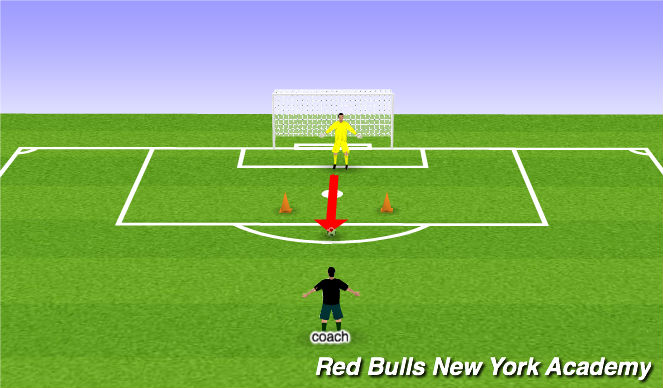 Football/Soccer Session Plan Drill (Colour): Stalk and Scoop