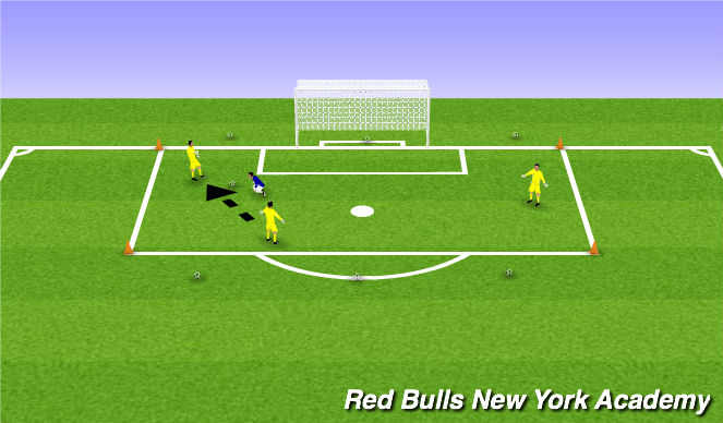 Football/Soccer Session Plan Drill (Colour): GK Possession Square