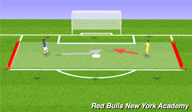 Football/Soccer Session Plan Drill (Colour): 1v1 GK Breakaway Game