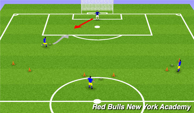 Football/Soccer Session Plan Drill (Colour): 3 Lines Breakaway