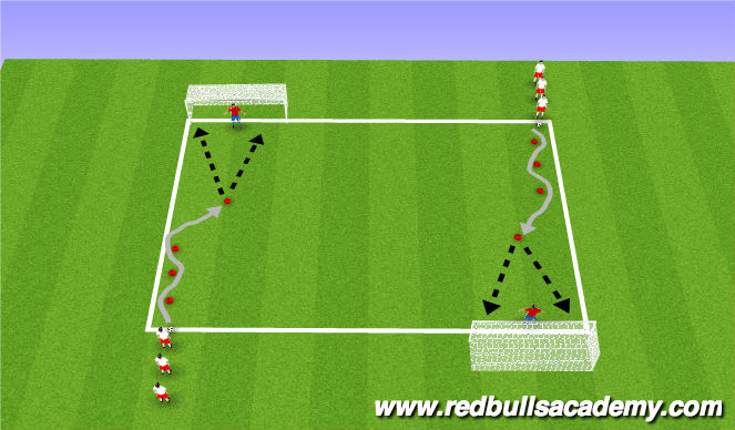 Football/Soccer Session Plan Drill (Colour): I. Warm-Up