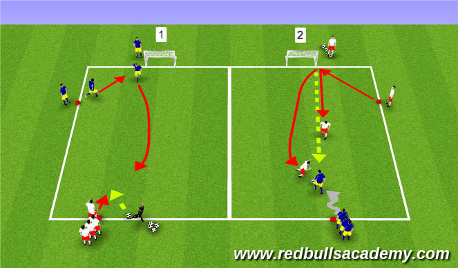 Football/Soccer Session Plan Drill (Colour): 1v2 Pressure/Support