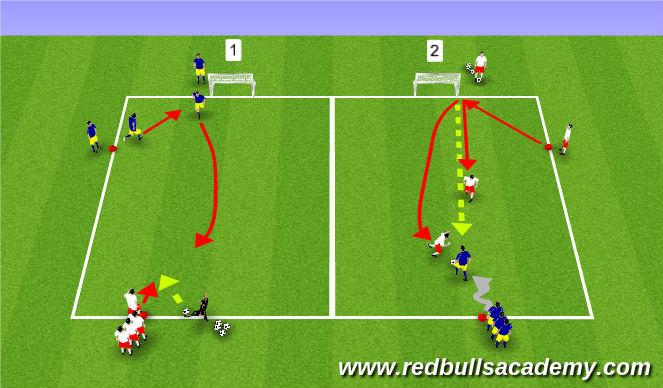 Football/Soccer Session Plan Drill (Colour): 1v2 Pressure/Support