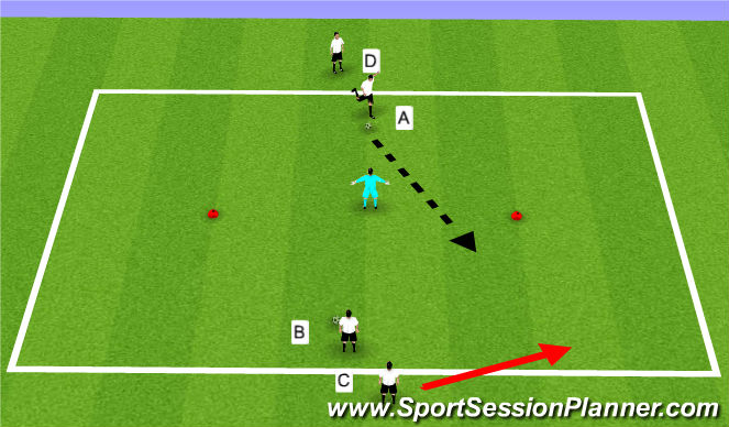 Football/Soccer Session Plan Drill (Colour): 1 v 1 Opposed