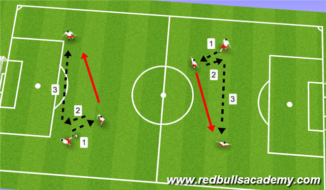 Football/Soccer Session Plan Drill (Colour): Warm Up: Short/Short/Long