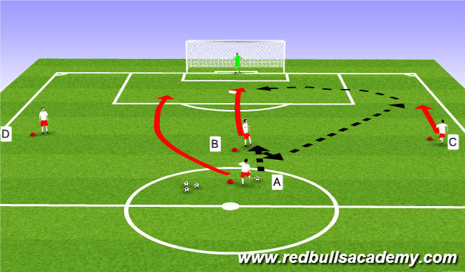 Football/Soccer Session Plan Drill (Colour): Main Theme: Crossing and Finishing