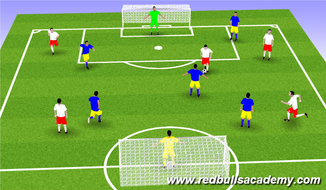 Football/Soccer Session Plan Drill (Colour): 5v5 Match