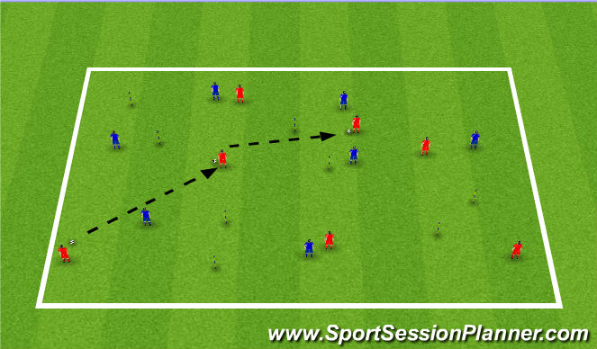 Football/Soccer Session Plan Drill (Colour): 7 V7 SSG WITH POLES AS GOALS