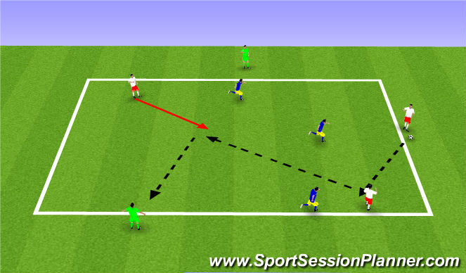 Football/Soccer Session Plan Drill (Colour): 3v3 + 2 targets