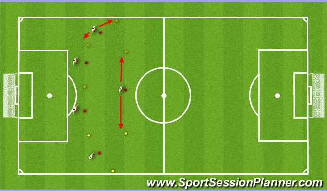 Football/Soccer Session Plan Drill (Colour): Build out of back - shadow