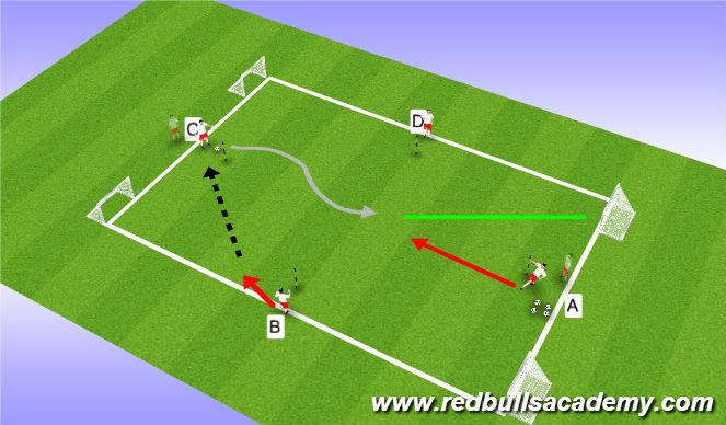 Football/Soccer Session Plan Drill (Colour): 1v1 (2v1) to Goal