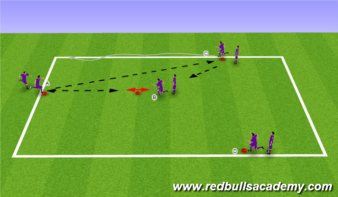 Football/Soccer Session Plan Drill (Colour): Y passing drill