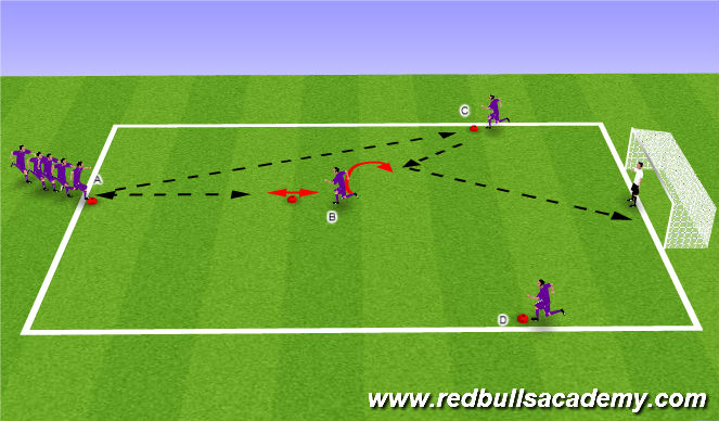 Football/Soccer Session Plan Drill (Colour): Y drill with shot