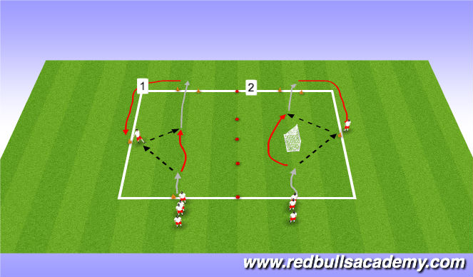 Football/Soccer Session Plan Drill (Colour): Main-Theme(Unopposed-Semi-opposed)