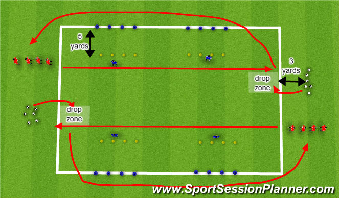Football/Soccer Session Plan Drill (Colour): Nuno Rosa Speed, coordination and awareness