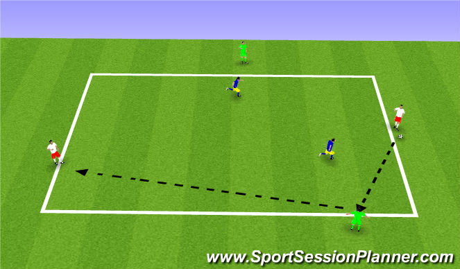 Football/Soccer Session Plan Drill (Colour): 3v3 + 2 targets