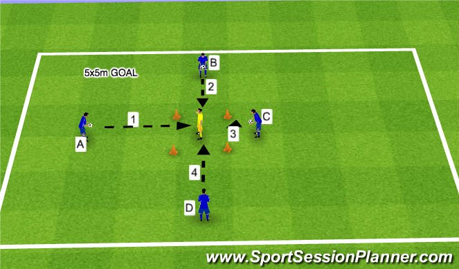Football/Soccer Session Plan Drill (Colour): Handling mid 3rd