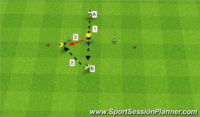 Football/Soccer Session Plan Drill (Colour): Diving Save