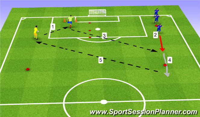 Football/Soccer Session Plan Drill (Colour): Switching pass1
