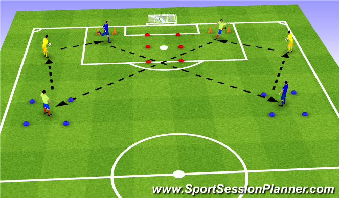Football/Soccer Session Plan Drill (Colour): Switching pass 2