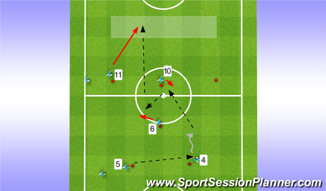 Football/Soccer Session Plan Drill (Colour): Pattern (CB with space)