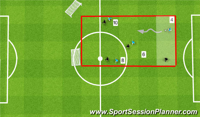 Football/Soccer Session Plan Drill (Colour): Situation (CB with space)