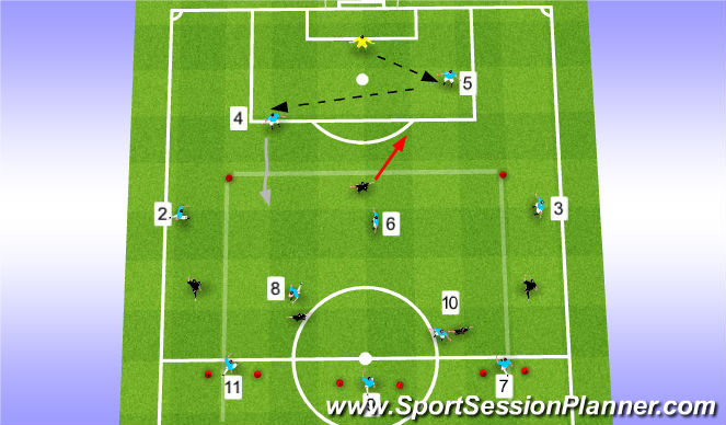 Football/Soccer Session Plan Drill (Colour): CB with space activity
