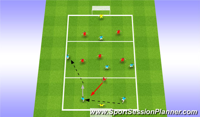 Football/Soccer Session Plan Drill (Colour): Conditioned game (CB with space)