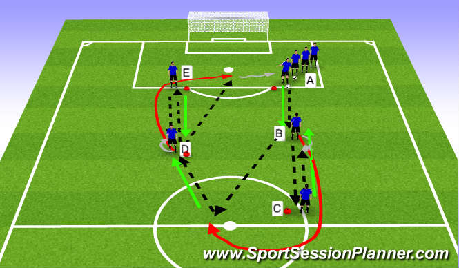 Football/Soccer Session Plan Drill (Colour): Technical: Receiving and Turning