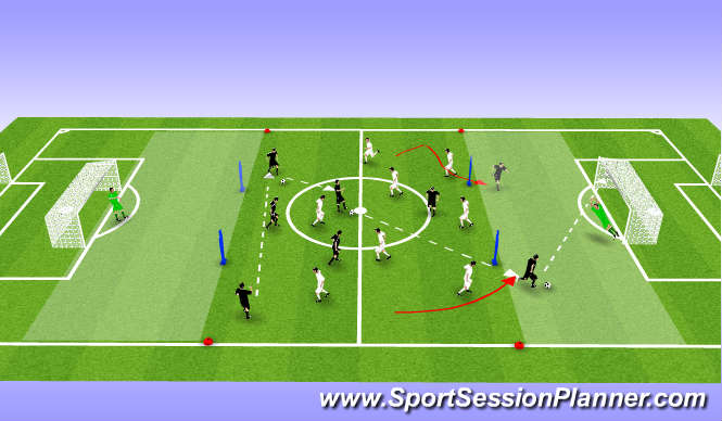 Football/Soccer Session Plan Drill (Colour): Runs in behind for attackers