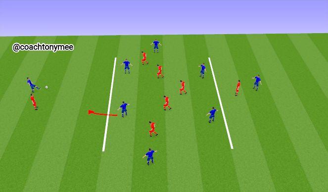 Football/Soccer Session Plan Drill (Colour): Midfield Block