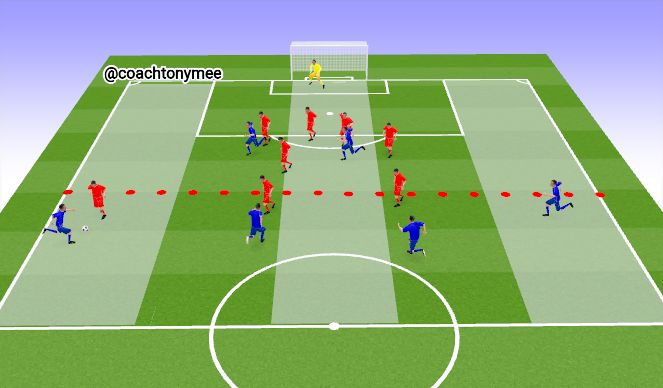 Football/Soccer Session Plan Drill (Colour): Part (1)