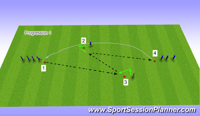 Football/Soccer Session Plan Drill (Colour): Passing & Receiving Exercise