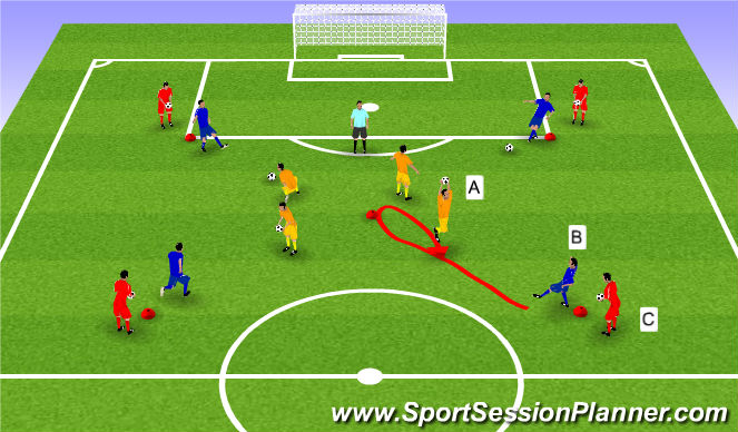 Football/Soccer Session Plan Drill (Colour): GK Technical Square