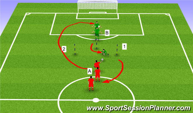 Football/Soccer Session Plan Drill (Colour): Two Goals
